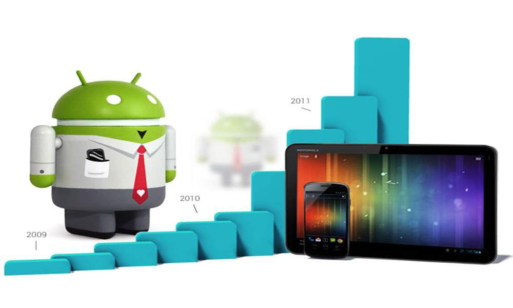 5 Android приложений для максимальной продуктивности вашего Android девайса