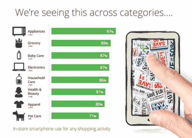 Android вносит неоценимый вклад в развитие мобильной электронной коммерции