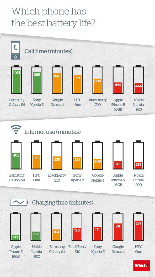 Инфографика Which