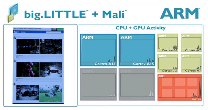 ARM продемонстрировали новый принцип работы Exynos 5 Octa