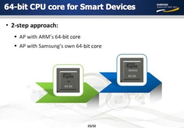 Samsung представит два 64-битных чипа на CES 2014