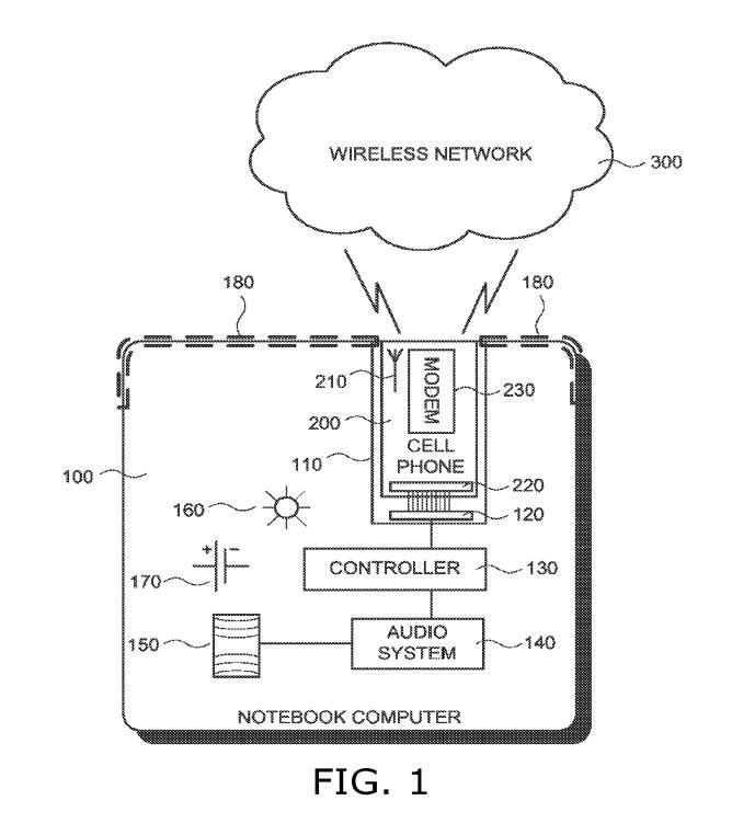 Компания Google запатентовала ноутбук со встроенным смартфоном