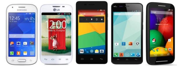 5 самых дешевых смартфонов с Android 4.4 KitKat