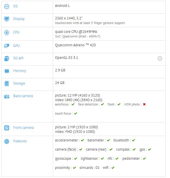 Motorola Shamu (Google Nexus 6)