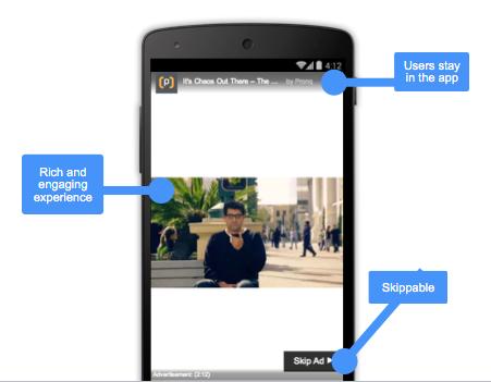 Google собирается запустить новый рекламный стандарт