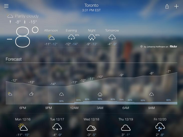 12 лучших приложений погоды для Android 2014