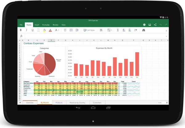 Microsoft Word, Excel и PowerPoint